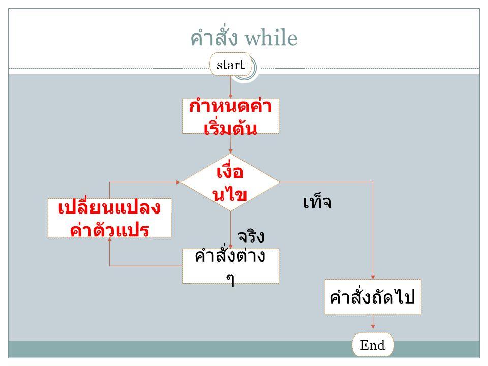 โจทย์ : ให้แสดงข้อมูล 1,2,3,..,100 ( คำสั่ง do…while) int num=1 num< =100 จริง เท็จ num+ + start Print num End