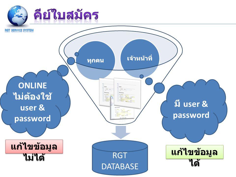 เจ้าหน้าที่ทุกคน RGT DATABASE ONLINE ไม่ต้องใช้ user & password มี user & password แก้ไขข้อมูล ไม่ได้ แก้ไขข้อมูล ได้