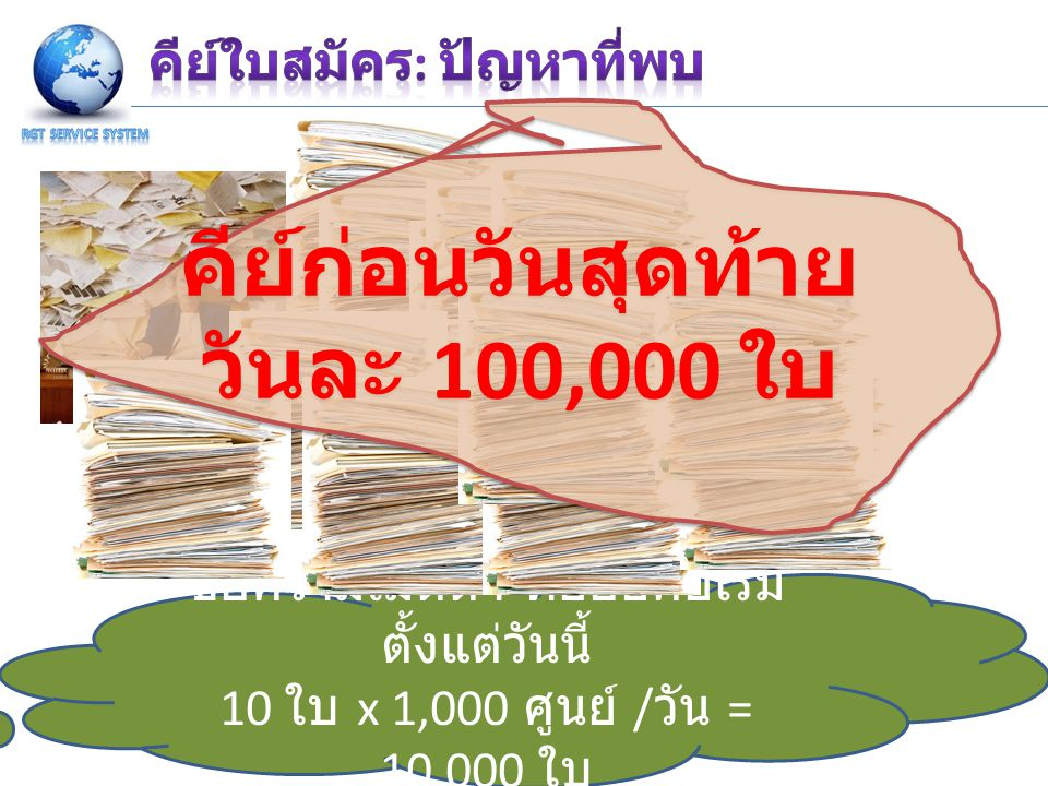 ขอความเมตตา ทยอยคีย์เริ่ม ตั้งแต่วันนี้ 10 ใบ x 1,000 ศูนย์ / วัน = 10,000 ใบ คีย์ก่อนวันสุดท้าย วันละ 100,000 ใบ คีย์ก่อนวันสุดท้าย วันละ 100,000 ใบ