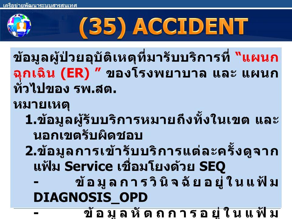 """ข้อมูลผู้ป่วยอุบัติเหตุที่มารับบริการที่ """" แผนก ฉุกเฉิน (ER) """" ของโรงพยาบาล และ แผนก ทั่วไปของ รพ. สต. หมายเหตุ 1. ข้อมูลผู้รับบริการหมายถึงทั้งในเขต"""