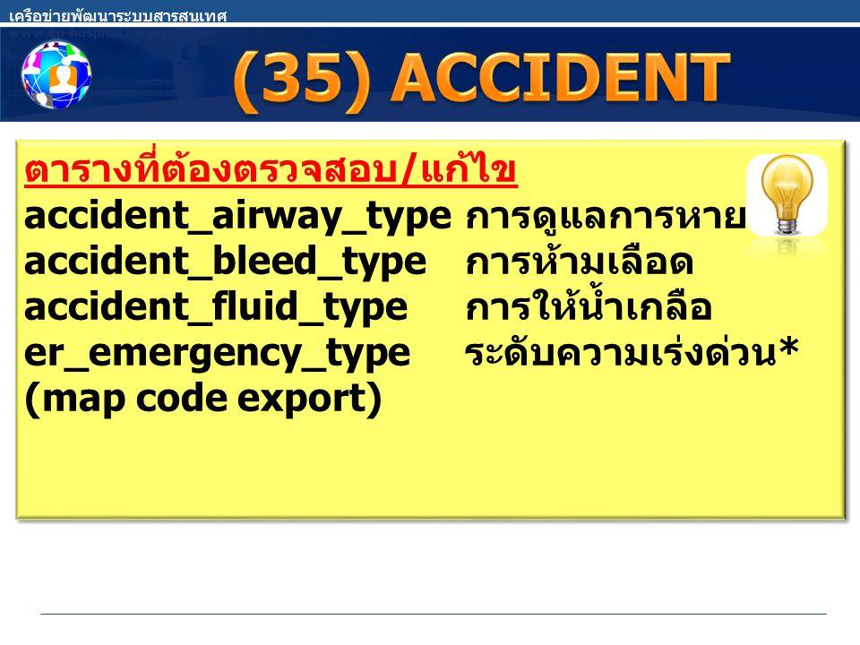 เครือข่ายพัฒนาระบบสารสนเทศ www.im-hospital.blogspot.com ตารางที่ต้องตรวจสอบ / แก้ไข accident_airway_type การดูแลการหายใจ accident_bleed_type การห้ามเลือด accident_fluid_type การให้น้ำเกลือ er_emergency_type ระดับความเร่งด่วน * (map code export) ตารางที่ต้องตรวจสอบ / แก้ไข accident_airway_type การดูแลการหายใจ accident_bleed_type การห้ามเลือด accident_fluid_type การให้น้ำเกลือ er_emergency_type ระดับความเร่งด่วน * (map code export)