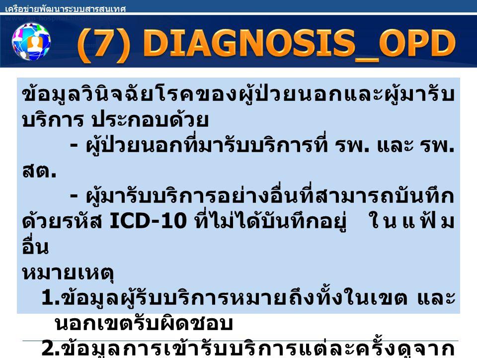 เครือข่ายพัฒนาระบบสารสนเทศ www.im-hospital.blogspot.com ข้อมูลวินิจฉัยโรคของผู้ป่วยนอกและผู้มารับ บริการ ประกอบด้วย - ผู้ป่วยนอกที่มารับบริการที่ รพ.