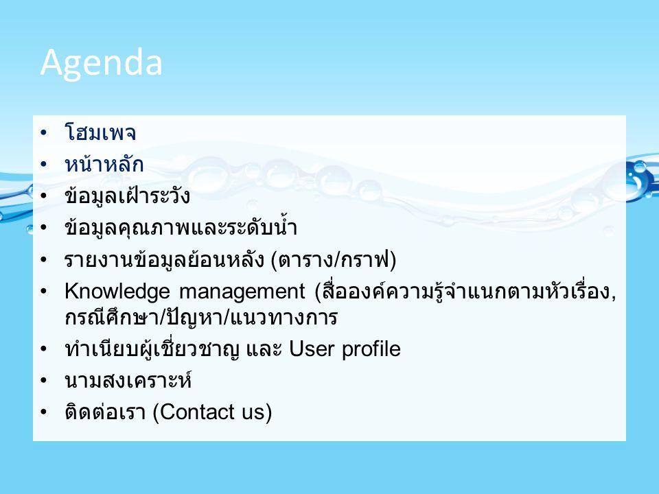 Agenda โฮมเพจ หน้าหลัก ข้อมูลเฝ้าระวัง ข้อมูลคุณภาพและระดับน้ำ รายงานข้อมูลย้อนหลัง ( ตาราง / กราฟ ) Knowledge management ( สื่อองค์ความรู้จำแนกตามหัวเรื่อง, กรณีศึกษา / ปัญหา / แนวทางการ ทำเนียบผู้เชี่ยวชาญ และ User profile นามสงเคราะห์ ติดต่อเรา (Contact us)