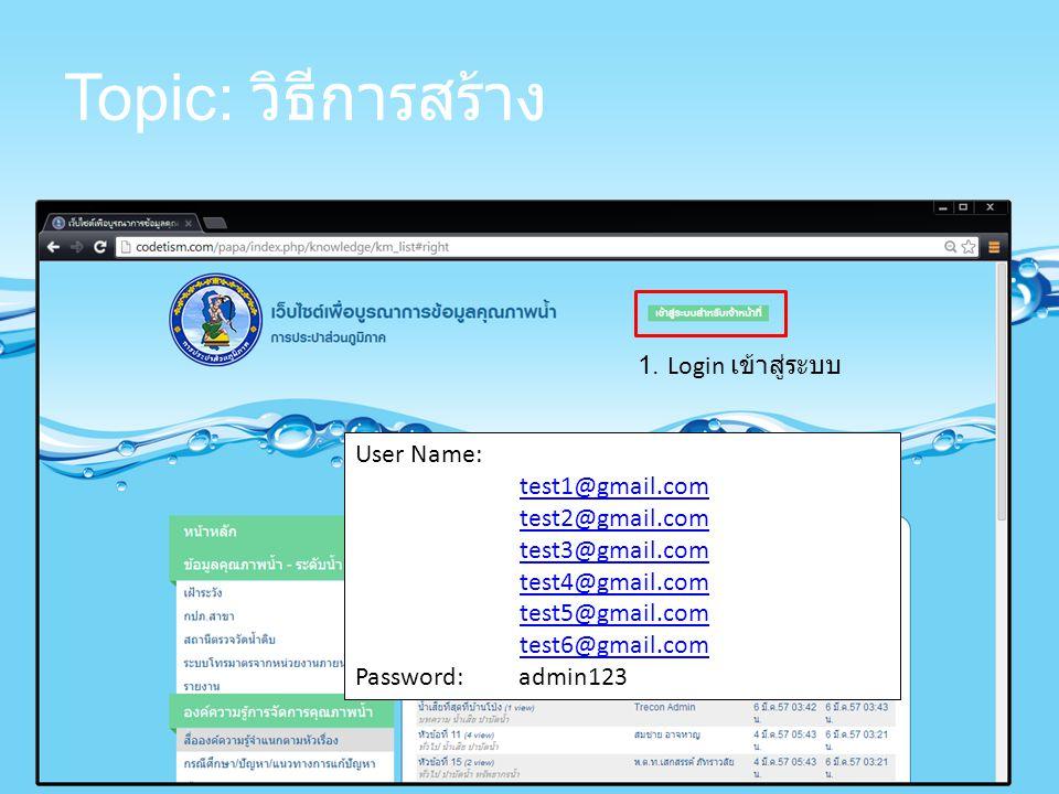 Topic: วิธีการสร้าง 1. Login เข้าสู่ระบบ User Name: test1@gmail.com test2@gmail.com test3@gmail.com test4@gmail.com test5@gmail.com test6@gmail.comtes