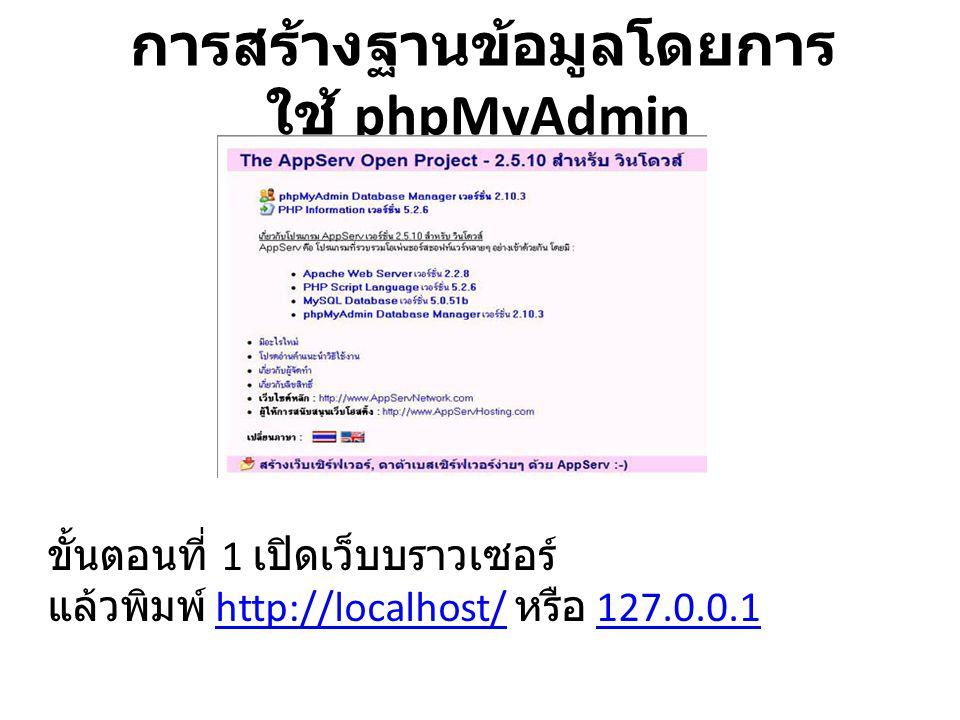 การสร้างฐานข้อมูลโดยการ ใช้ phpMyAdmin ขั้นตอนที่ 1 เปิดเว็บบราวเซอร์ แล้วพิมพ์ http://localhost/ หรือ 127.0.0.1 http://localhost/127.0.0.1