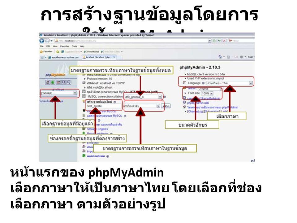 การสร้างฐานข้อมูลโดยการ ใช้ phpMyAdmin ขั้นตอนที่ 3 จากนั้นกรอกชื่อฐานข้อมูลต้องการที่ ช่อง สร้างฐานข้อมูลใหม่ แล้วกดปุ่ม สร้าง