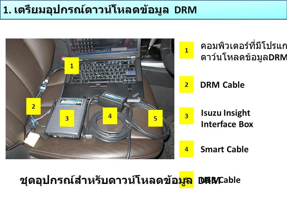1. เตรียมอุปกรณ์ดาวน์โหลดข้อมูล DRM 1 2 3 4 5 1 2 3 4 5 ชุดอุปกรณ์สำหรับดาวน์โหลดข้อมูล DRM คอมพิวเตอร์ที่มีโปรแกรม ดาว์นโหลดข้อมูล DRM DRM Cable Isuz