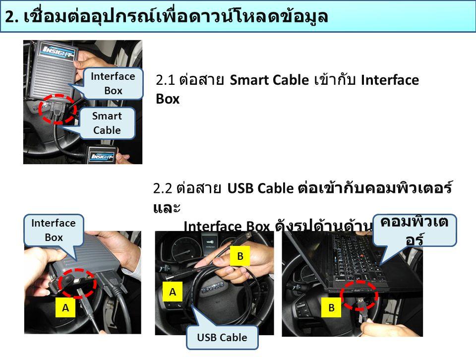 2. เชื่อมต่ออุปกรณ์เพื่อดาวน์โหลดข้อมูล 2.1 ต่อสาย Smart Cable เข้ากับ Interface Box Smart Cable Interface Box 2.2 ต่อสาย USB Cable ต่อเข้ากับคอมพิวเต