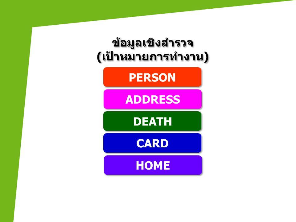 PERSON DEATH CARD ADDRESS ข้อมูลเชิงสำรวจ (เป้าหมายการทำงาน) HOME