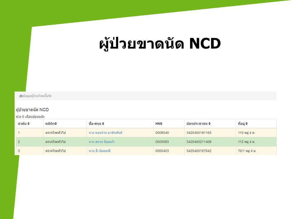 ผู้ป่วยขาดนัด NCD