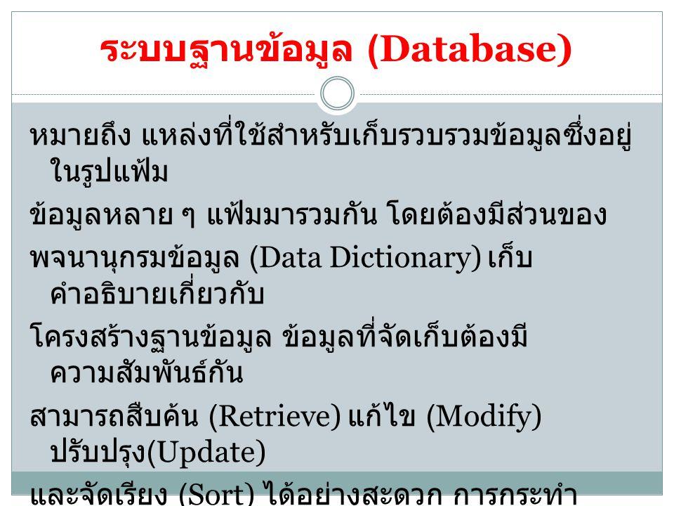 ระบบฐานข้อมูล (Database) หมายถึง แหล่งที่ใช้สำหรับเก็บรวบรวมข้อมูลซึ่งอยู่ ในรูปแฟ้ม ข้อมูลหลาย ๆ แฟ้มมารวมกัน โดยต้องมีส่วนของ พจนานุกรมข้อมูล (Data
