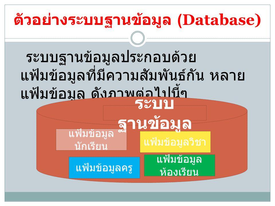 ตัวอย่างระบบฐานข้อมูล (Database) ระบบฐานข้อมูลประกอบด้วย แฟ้มข้อมูลที่มีความสัมพันธ์กัน หลาย แฟ้มข้อมูล ดังภาพต่อไปนี้ๆ แฟ้มข้อมูล นักเรียน แฟ้มข้อมูล