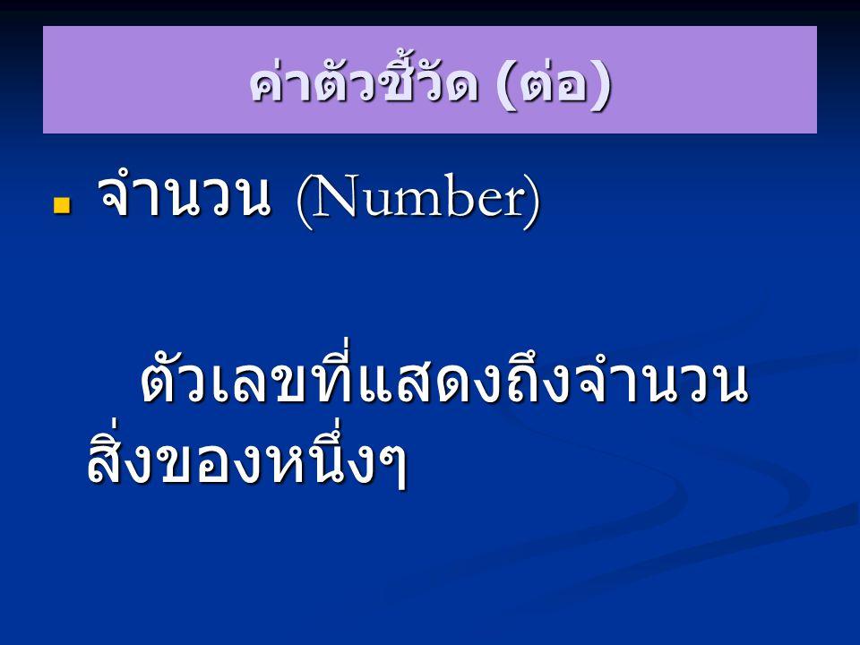ค่าตัวชี้วัด ( ต่อ ) จำนวน (Number) จำนวน (Number) ตัวเลขที่แสดงถึงจำนวน สิ่งของหนึ่งๆ
