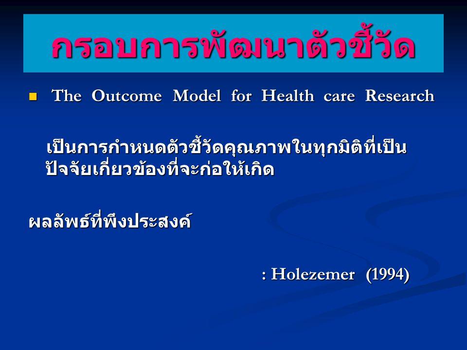 กรอบการพัฒนาตัวชี้วัด The Outcome Model for Health care Research The Outcome Model for Health care Research เป็นการกำหนดตัวชี้วัดคุณภาพในทุกมิติที่เป็น ปัจจัยเกี่ยวข้องที่จะก่อให้เกิด เป็นการกำหนดตัวชี้วัดคุณภาพในทุกมิติที่เป็น ปัจจัยเกี่ยวข้องที่จะก่อให้เกิดผลลัพธ์ที่พึงประสงค์ : Holezemer (1994)