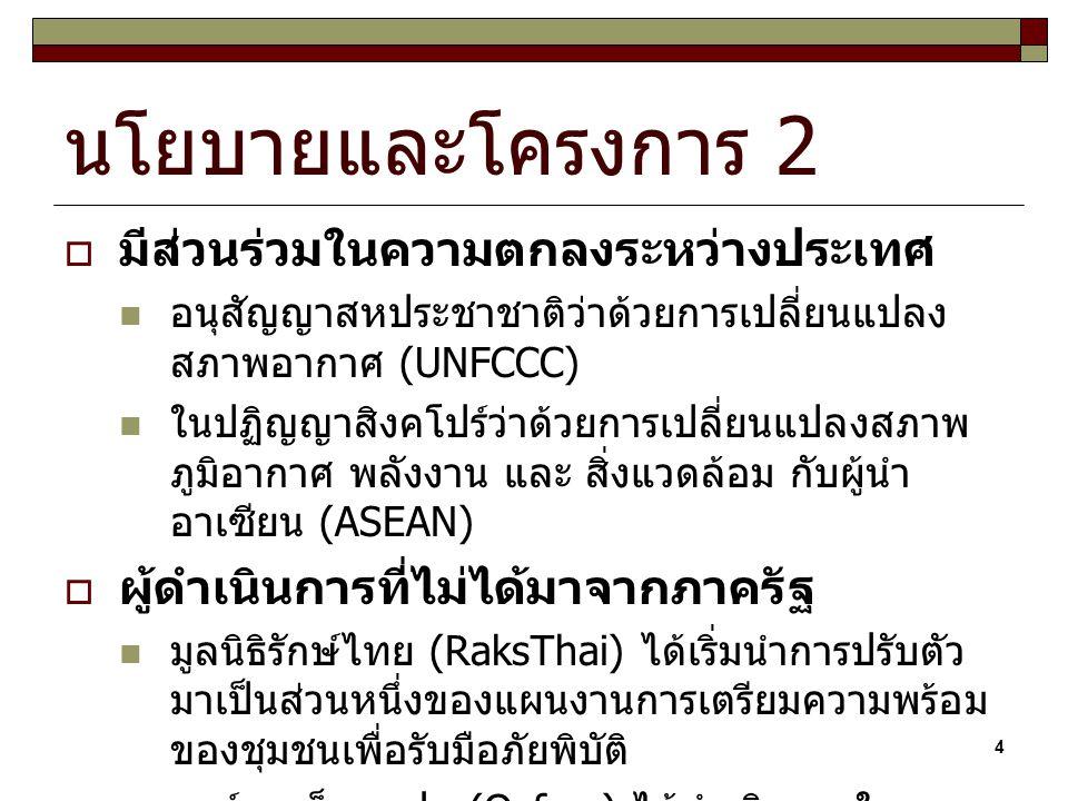 4 นโยบายและโครงการ 2  มีส่วนร่วมในความตกลงระหว่างประเทศ อนุสัญญาสหประชาชาติว่าด้วยการเปลี่ยนแปลง สภาพอากาศ (UNFCCC) ในปฏิญญาสิงคโปร์ว่าด้วยการเปลี่ยนแปลงสภาพ ภูมิอากาศ พลังงาน และ สิ่งแวดล้อม กับผู้นำ อาเซียน (ASEAN)  ผู้ดำเนินการที่ไม่ได้มาจากภาครัฐ มูลนิธิรักษ์ไทย (RaksThai) ได้เริ่มนำการปรับตัว มาเป็นส่วนหนึ่งของแผนงานการเตรียมความพร้อม ของชุมชนเพื่อรับมือภัยพิบัติ องค์การอ็อกแฟม (Oxfam) ได้ดำเนินงานในการ ปรับตัวในจังหวัดยโสธร