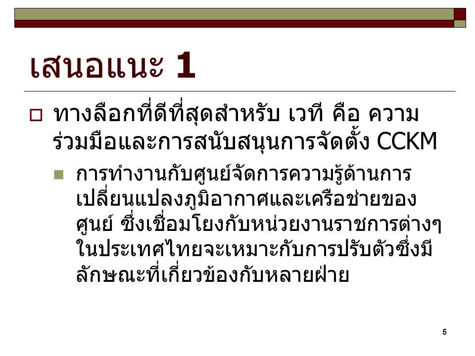 16 ขอบคุณครับ  ดุสิตา กระวานชิด  ชญานิศ กฤตสุทธาชี วะ  เหมือนปอง จันโท ภาส  พิมพกานต์ เลอเบล  ราเจช โนเอล  ศุภกร ชินวรรโณ
