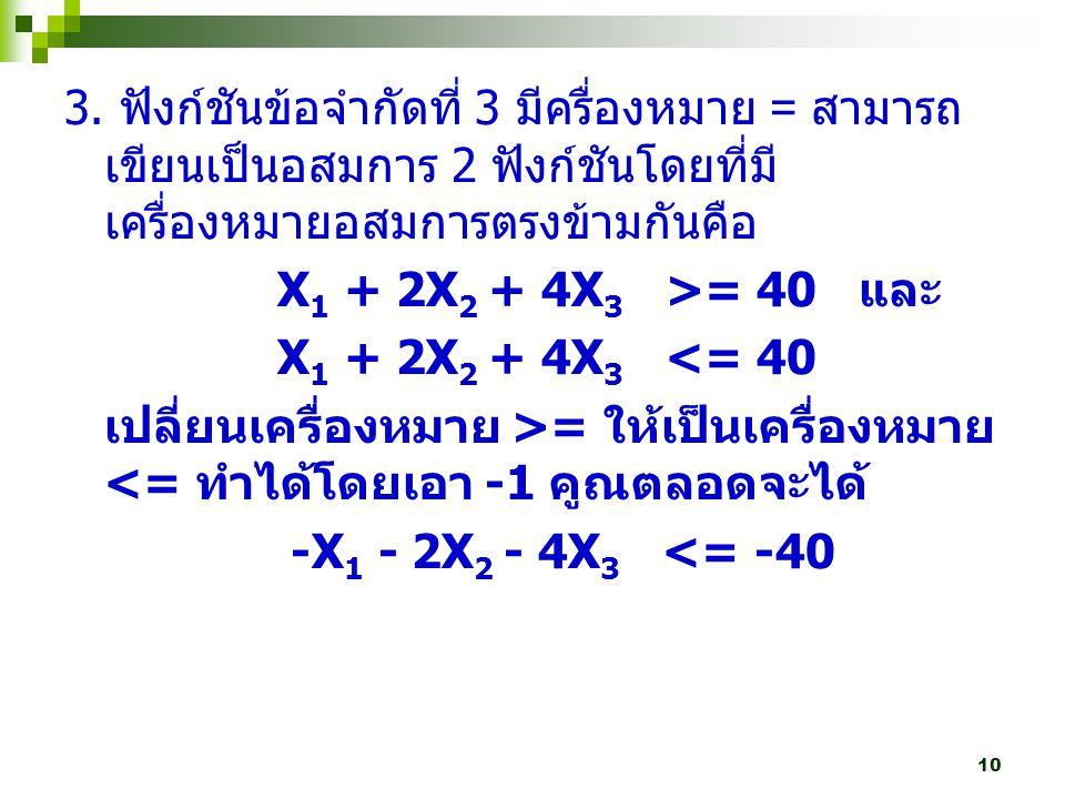 10 3. ฟังก์ชันข้อจำกัดที่ 3 มีครื่องหมาย = สามารถ เขียนเป็นอสมการ 2 ฟังก์ชันโดยที่มี เครื่องหมายอสมการตรงข้ามกันคือ X 1 + 2X 2 + 4X 3 >= 40 และ X 1 +
