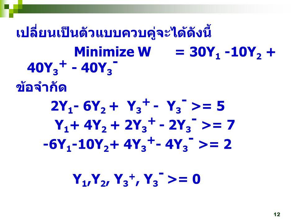 12 เปลี่ยนเป็นตัวแบบควบคู่จะได้ดังนี้ Minimize W = 30Y 1 -10Y 2 + 40Y 3 + - 40Y 3 - ข้อจำกัด 2Y 1 - 6Y 2 + Y 3 + - Y 3 - >= 5 Y 1 + 4Y 2 + 2Y 3 + - 2Y