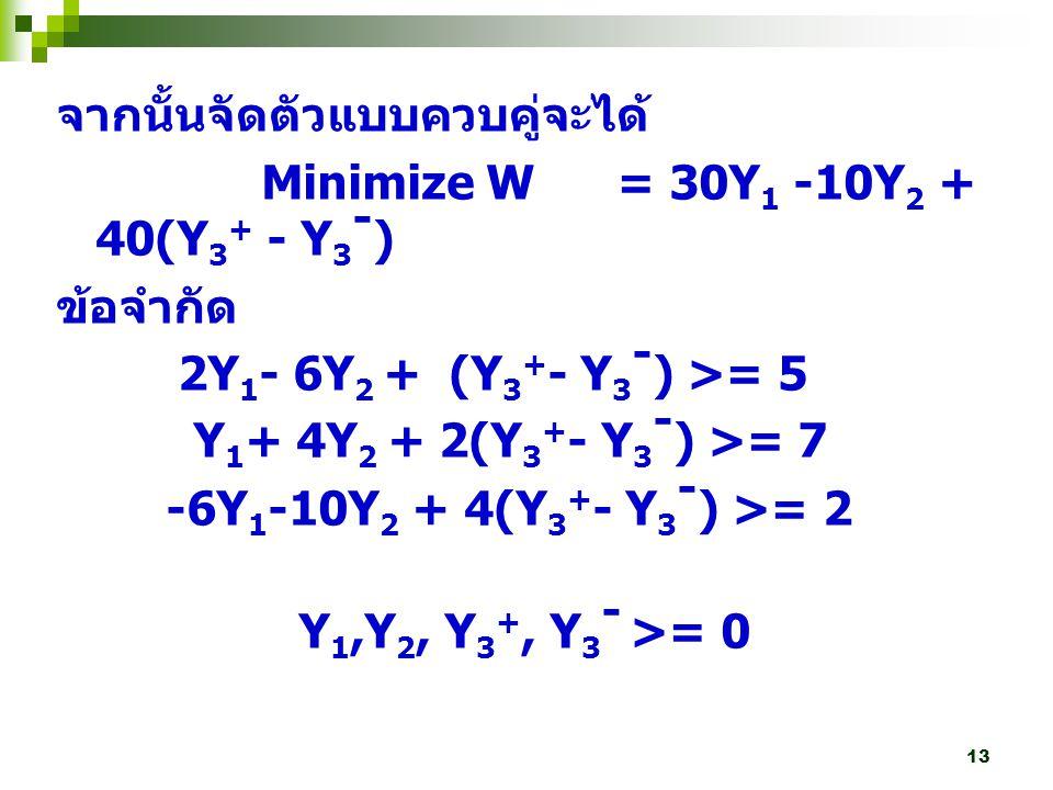 13 จากนั้นจัดตัวแบบควบคู่จะได้ Minimize W = 30Y 1 -10Y 2 + 40(Y 3 + - Y 3 - ) ข้อจำกัด 2Y 1 - 6Y 2 + (Y 3 + - Y 3 - ) >= 5 Y 1 + 4Y 2 + 2(Y 3 + - Y 3