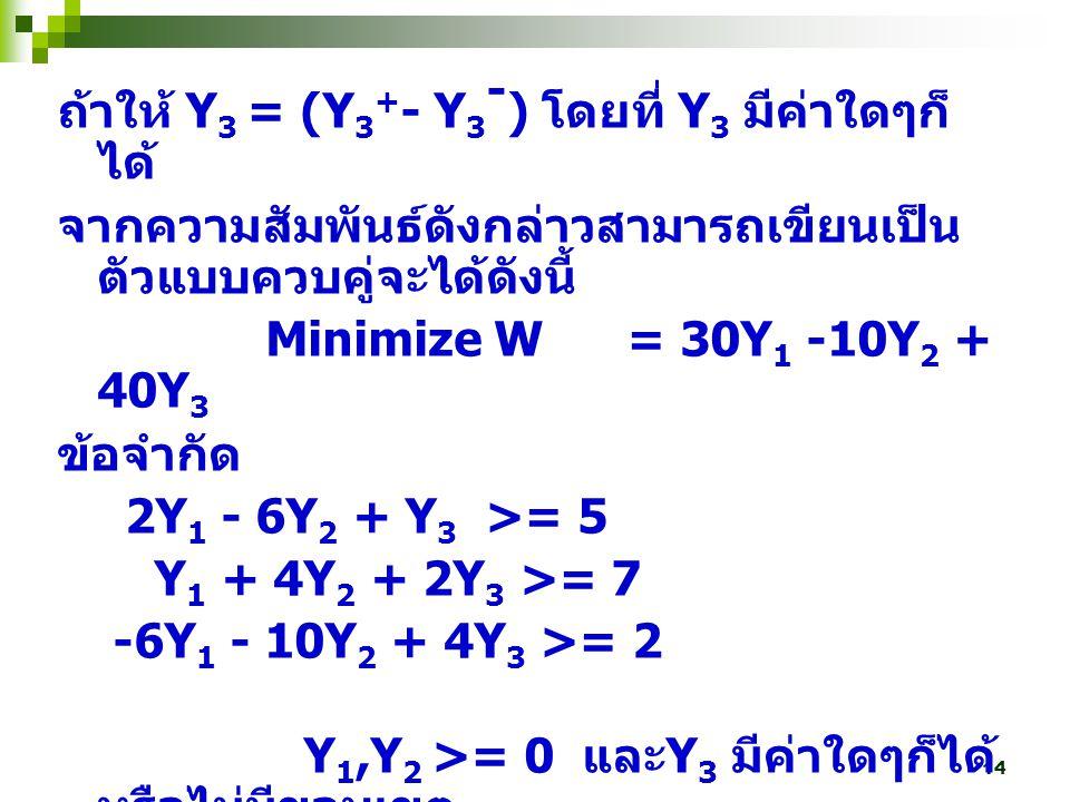 14 ถ้าให้ Y 3 = (Y 3 + - Y 3 - ) โดยที่ Y 3 มีค่าใดๆก็ ได้ จากความสัมพันธ์ดังกล่าวสามารถเขียนเป็น ตัวแบบควบคู่จะได้ดังนี้ Minimize W = 30Y 1 -10Y 2 +