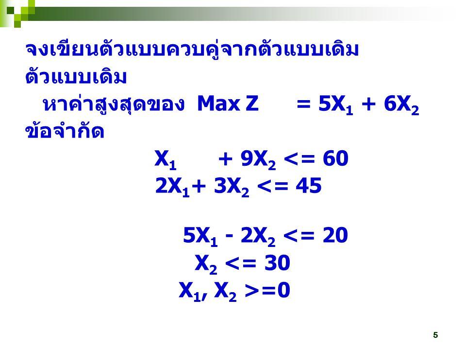 5 จงเขียนตัวแบบควบคู่จากตัวแบบเดิม ตัวแบบเดิม หาค่าสูงสุดของ Max Z = 5X 1 + 6X 2 ข้อจำกัด X 1 + 9X 2 <= 60 2X 1 + 3X 2 <= 45 5X 1 - 2X 2 <= 20 X 2 <=