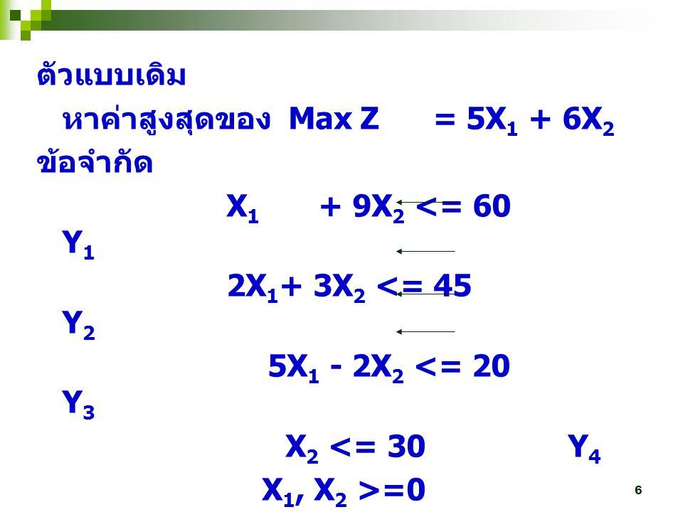 7 ตัวแบบควบคู่ คือ หาค่าต่ำสุด Min.