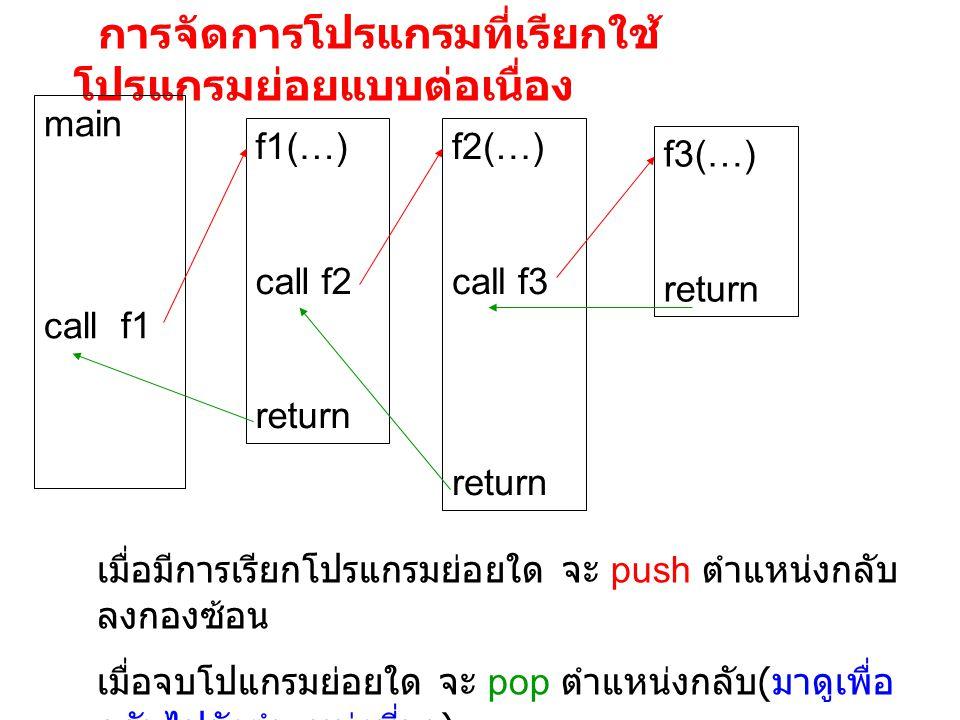 การจัดการโปรแกรมที่เรียกใช้ตัวเอง (recursive program) long int factorial(int n;) { if (n == 0)return 1; else return n*factorial(n-1); }