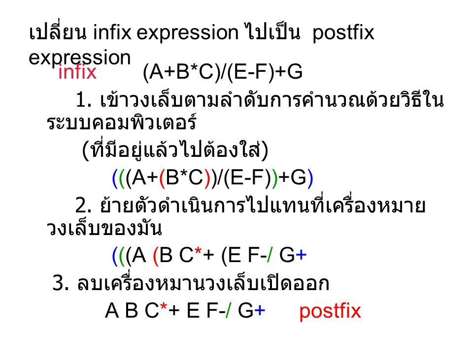 การคำนวณนิพจน์แบบ โพสต์ฟิกซ์ จะพิจารณานิพจน์จากซ้ายไปขวา เมื่อพบตัวดำเนินการ จะนำตัวถูกดำเนินการที่อยู่ข้างหน้าสองตัวมาคำนวณ ได้ผลลัพธ์ให้วางไว้ที่ตำแหน่งนั้นแล้วดำเนินการต่อไป จนจบนิพจน์ จะเหลือผลลัพธ์ตัวเดียวซึ่งคือคำตอบของ นิพจน์ ตัวอย่าง 9,4,2,/,+,3,9,4,-,*,2,3,+,/,- 9, 2,+,3,9,4,-,*,2,3,+,/,- 11,3,9,4,-,*,2,3,+,/,- 11,3, 5,*,2,3,+,/,- 11, 15,2,3,+,/,- 11, 15, 5,/,- 11, 3,- 8