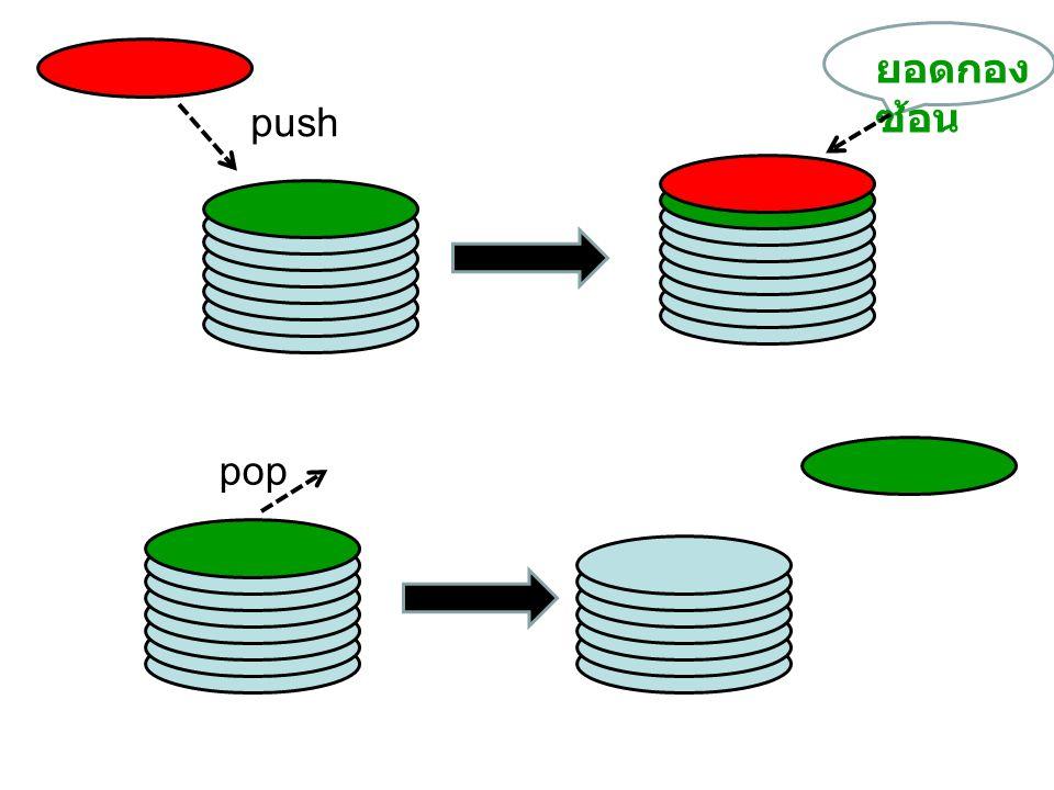 push 'A' A push 'C'push 'B' pop B AA AA A B C B D กองซ้อน ว่าง poppush 'D'