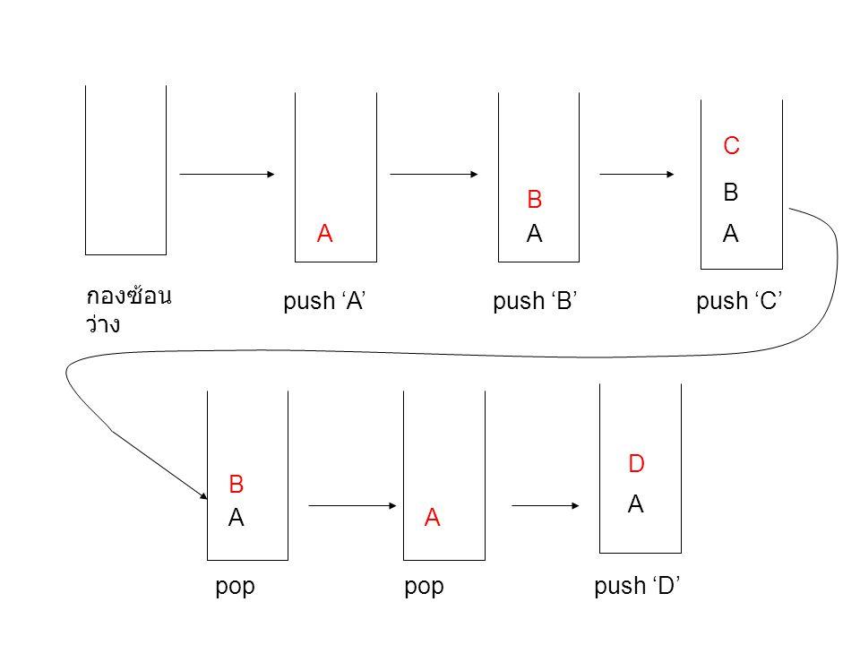 การแทนกองซ้อนด้วยตัวแปร แถวลำดับ stack เป็นตัวแปรแถวลำดับ 1 มิติแทนกองซ้อน top เป็นตัวแปรระบุยอดกองซ้อน (top = -1 คือกอง ซ้อนว่าง ) n เป็นจำนวนสมาชิกของตัวแปร stack x เป็นข้อมูล 01234567 n = 8 stack top = - 1