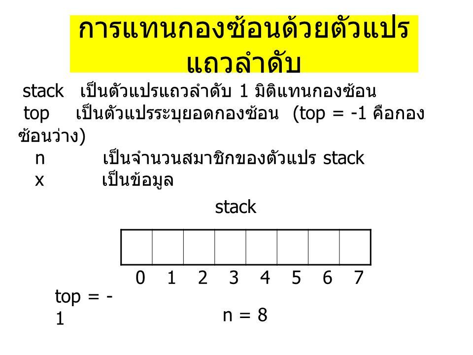 ฟังก์ชันนำข้อมูลเข้า สู่กองซ้อน push(int stack[ ],int *top,int n,int x) { if (*top < n-1) {*top = *top + 1 ; /* increment top) */ stack[*top] = x; /*insert element */ } else printf( stack overflow\n ); return 0; } เริ่มต้น top = -1 คือกอง ซ้อนว่าง