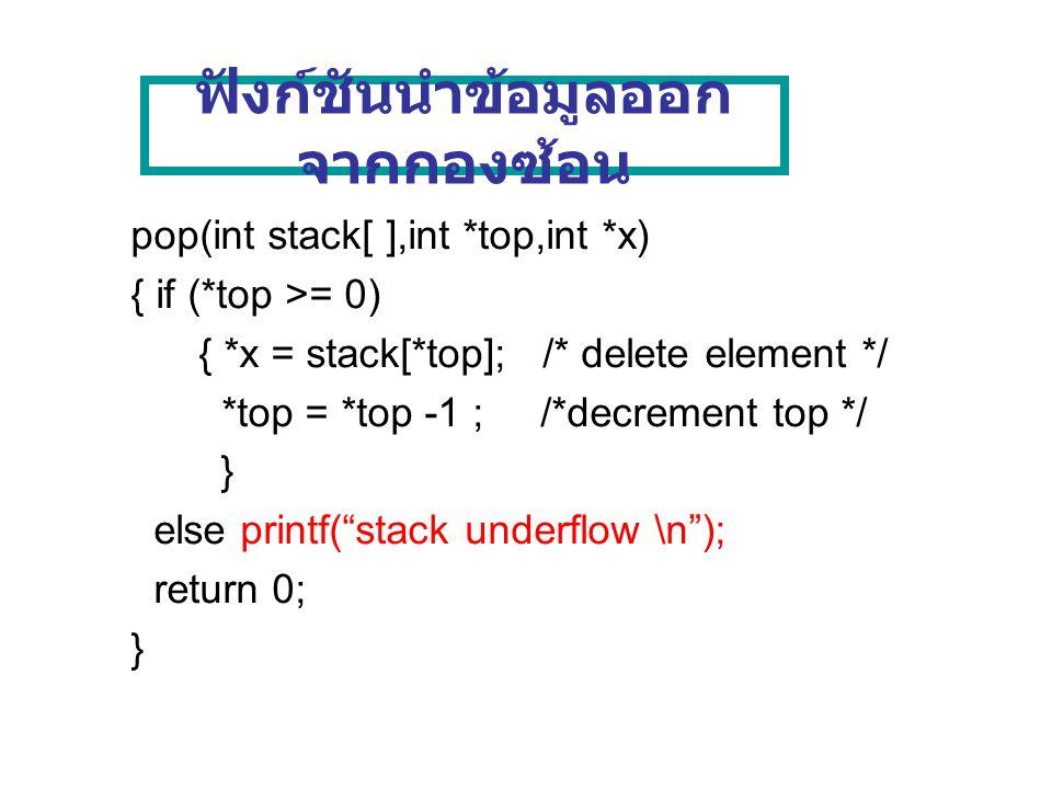 แบบฝึกหัด เริ่มต้น top = -1 คำสั่ง push(stack,&top,n,15); push(stack,&top,n,30); pop(stack,&top,&x); จะได้ค่า x = push(stack,&top,n,25); push(stack,&top,n,45); push(stack,&top,n,38); pop(stack,&top,&x); จะได้ค่า x = push(stack,&top,n,49); push(stack,&top,n,50); pop(stack,&top,&x); จะได้ค่า x = push(stack,&top,n,60); push(stack,&top,n,20); จบแล้ว top = จำนวนสมาชิกในกองซ้อน =