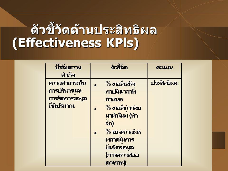 ตัวชี้วัดด้านประสิทธิผล (Effectiveness KPls) ตัวชี้วัดด้านประสิทธิผล (Effectiveness KPls)