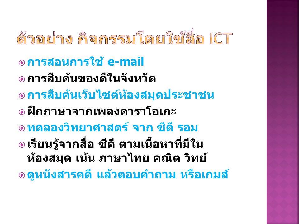  การสอนการใช้ e-mail  การสืบค้นของดีในจังหวัด  การสืบค้นเว็บไซต์ห้องสมุดประชาชน  ฝึกภาษาจากเพลงคาราโอเกะ  ทดลองวิทยาศาสตร์ จาก ซีดี รอม  เรียนรู้จากสื่อ ซีดี ตามเนื้อหาที่มีใน ห้องสมุด เน้น ภาษาไทย คณิต วิทย์  ดูหนังสารคดี แล้วตอบคำถาม หรือเกมส์
