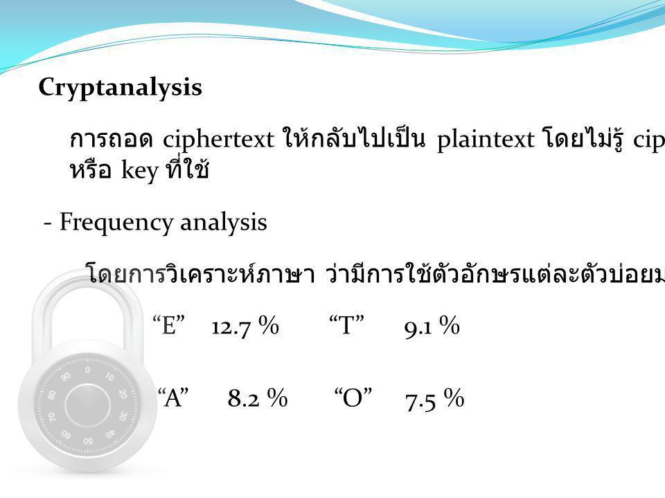 Cryptanalysis การถอด ciphertext ให้กลับไปเป็น plaintext โดยไม่รู้ cipher หรือ key ที่ใช้ - Frequency analysis โดยการวิเคราะห์ภาษา ว่ามีการใช้ตัวอักษรแต่ละตัวบ่อยมากแค่ไหน E 12.7 % T 9.1 % A 8.2 % O 7.5 %
