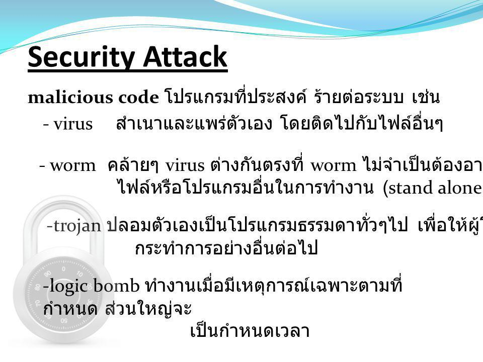 Security Attack malicious code โปรแกรมที่ประสงค์ ร้ายต่อระบบ เช่น - worm คล้ายๆ virus ต่างกันตรงที่ worm ไม่จำเป็นต้องอาศัย ไฟล์หรือโปรแกรมอื่นในการทำ