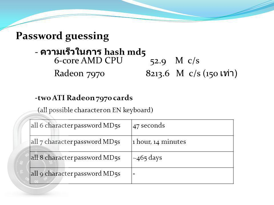 Password guessing - ความเร็วในการ hash md5 all 6 character password MD5s47 seconds all 7 character password MD5s1 hour, 14 minutes all 8 character password MD5s~465 days all 9 character password MD5s- - two ATI Radeon 7970 cards (all possible character on EN keyboard) -two ATI Radeon 7970 cards (all possible character on EN keyboard) 6-core AMD CPU 52.9 M c/s Radeon 7970 8213.6 M c/s (150 เท่า )