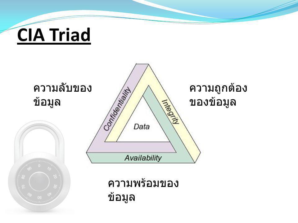 CIA Triad ความลับของ ข้อมูล ความถูกต้อง ของข้อมูล ความพร้อมของ ข้อมูล