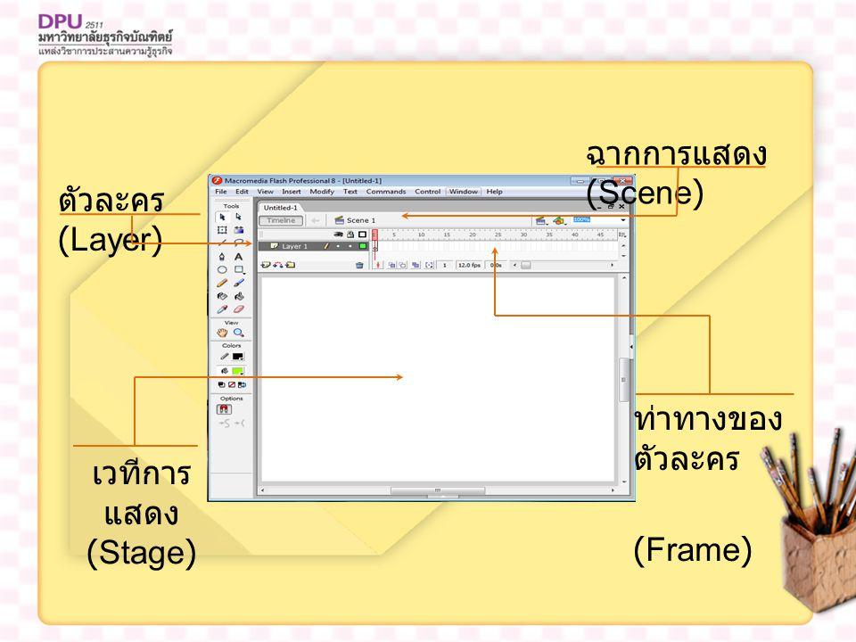 ตัวละคร (Layer) ฉากการแสดง (Scene) เวทีการ แสดง (Stage) ท่าทางของ ตัวละคร (Frame)