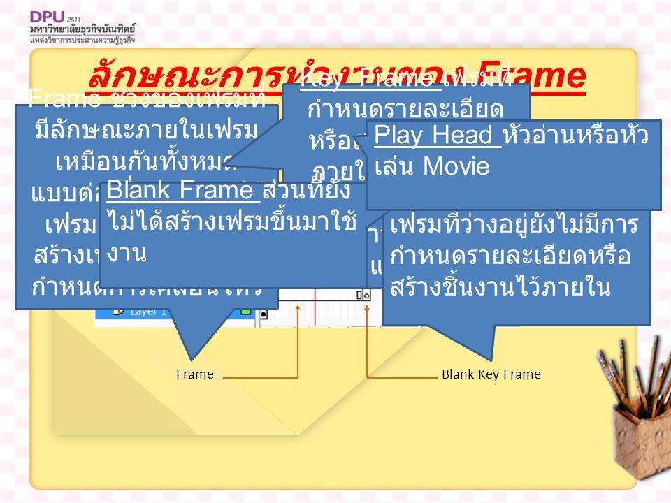 ลักษณะการทำงานของ Frame Key Frame Play Head Blank Frame FrameBlank Key Frame Frame ช่วงของเฟรมที่ มีลักษณะภายในเฟรม เหมือนกันทั้งหมด แบบต่อเนื่องมาจาก