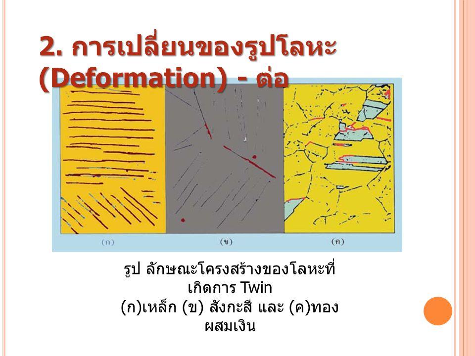 รูป ลักษณะโครงสร้างของโลหะที่ เกิดการ Twin ( ก ) เหล็ก ( ข ) สังกะสี และ ( ค ) ทอง ผสมเงิน 2. การเปลี่ยนของรูปโลหะ (Deformation) - ต่อ