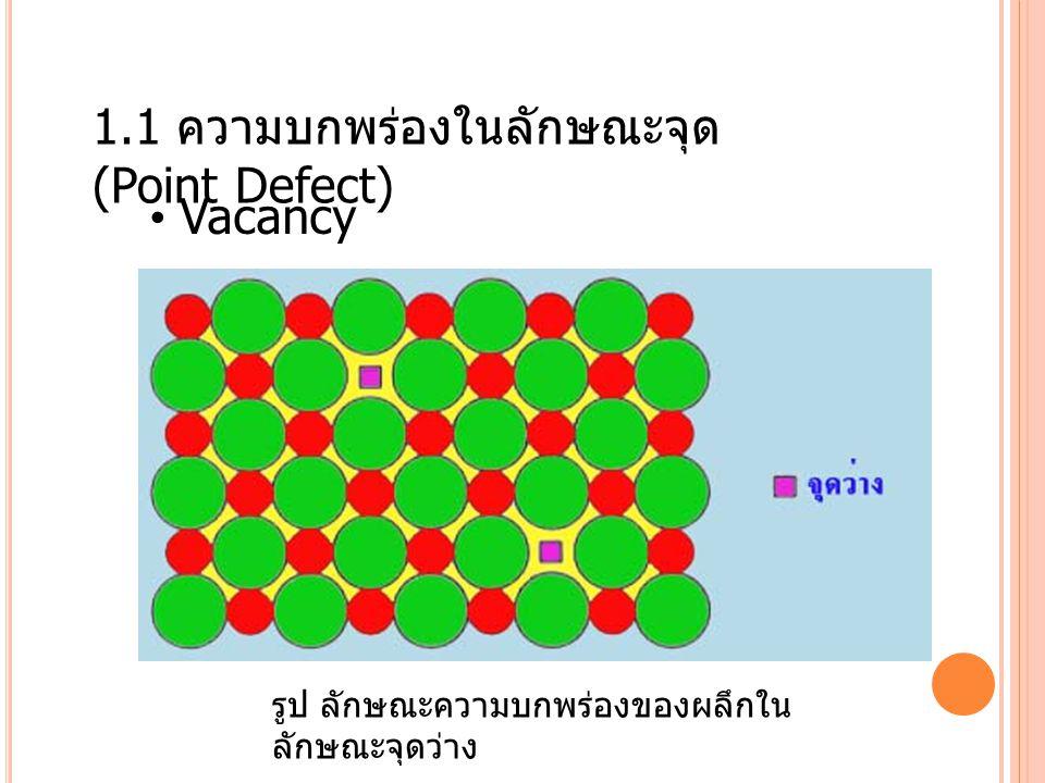 1.1 ความบกพร่องในลักษณะจุด (Point Defect) - ต่อ Substitutional Impulity Atom Interstitial Impulity Atom