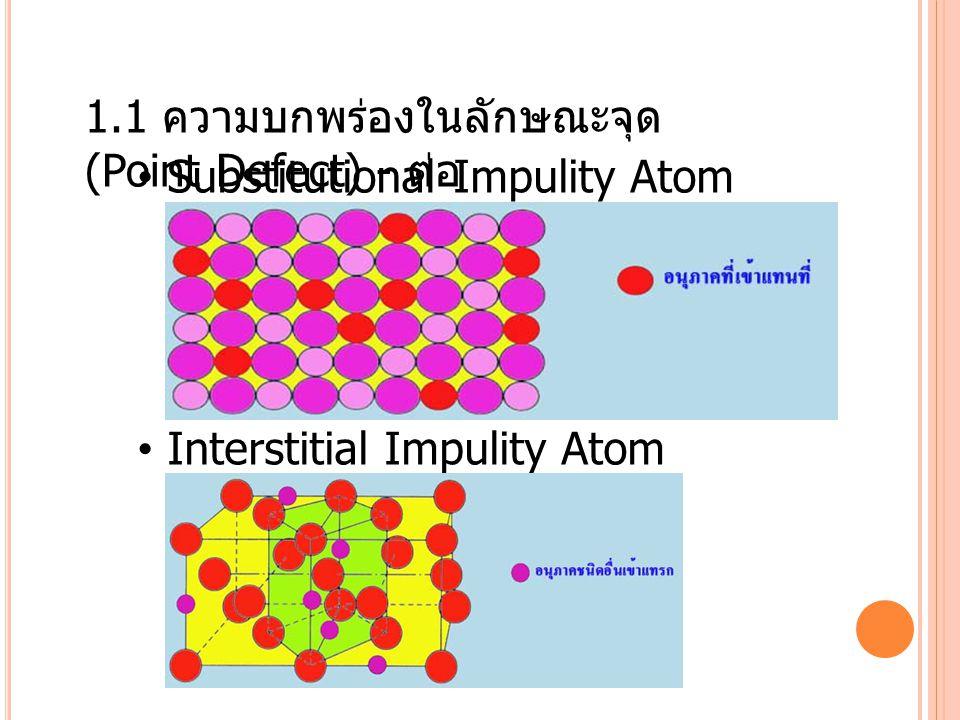 1.2 ความบกพร่องแบบซอตต์กี (Schottky Defect) 1.3 ความบกพร่องแบบเฟรนเคล (Frenkel Defect)