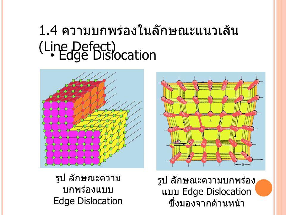 1.4 ความบกพร่องในลักษณะแนวเส้น (Line Defect) Edge Dislocation รูป ลักษณะความ บกพร่องแบบ Edge Dislocation รูป ลักษณะความบกพร่อง แบบ Edge Dislocation ซึ
