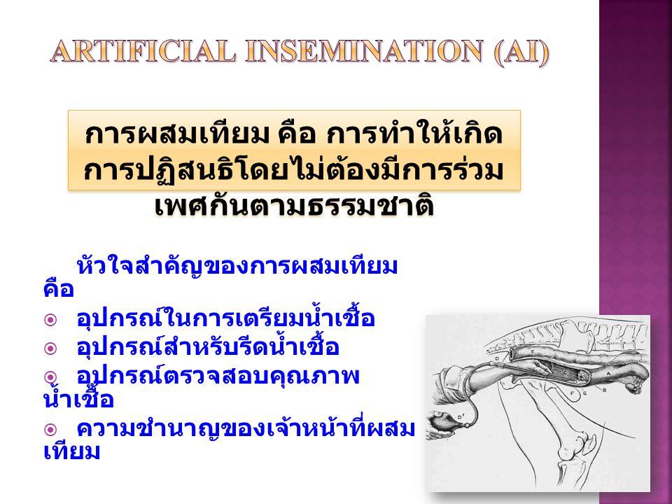 การผสมเทียม คือ การทำให้เกิด การปฏิสนธิโดยไม่ต้องมีการร่วม เพศกันตามธรรมชาติ หัวใจสำคัญของการผสมเทียม คือ  อุปกรณ์ในการเตรียมน้ำเชื้อ  อุปกรณ์สำหรับ