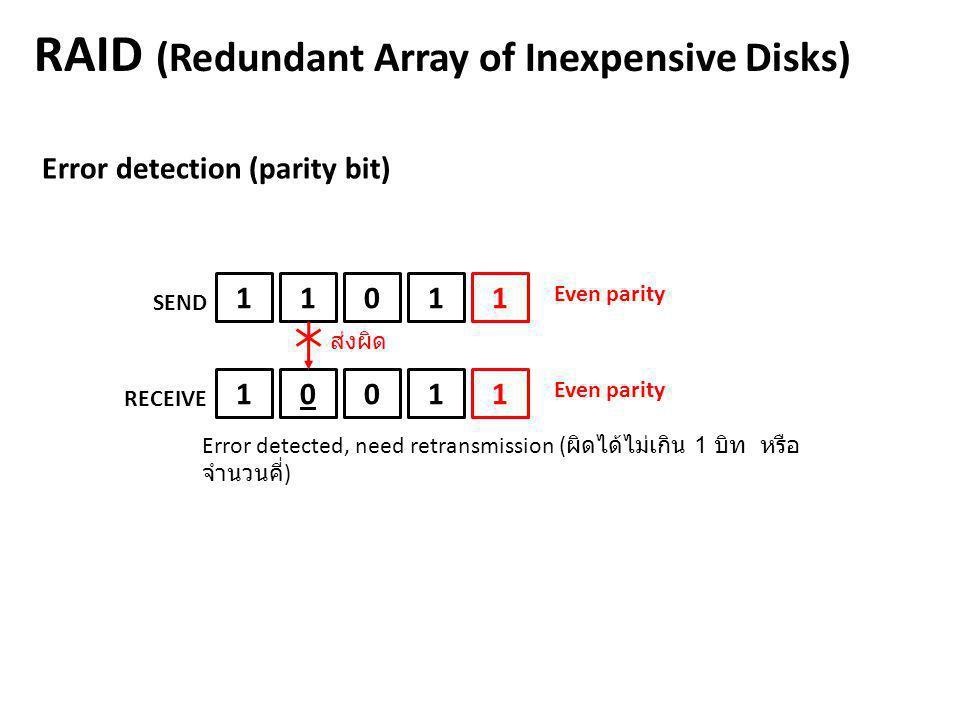 RAID (Redundant Array of Inexpensive Disks) Error detection (parity bit) 11011 Even parity SEND RECEIVE 10011 Even parity Error detected, need retrans