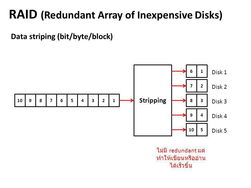 Stripping 109821 72 83 61 94 5 76543 Data striping (bit/byte/block) RAID (Redundant Array of Inexpensive Disks) Disk 1 Disk 2 Disk 3 Disk 4 Disk 5 ไม่