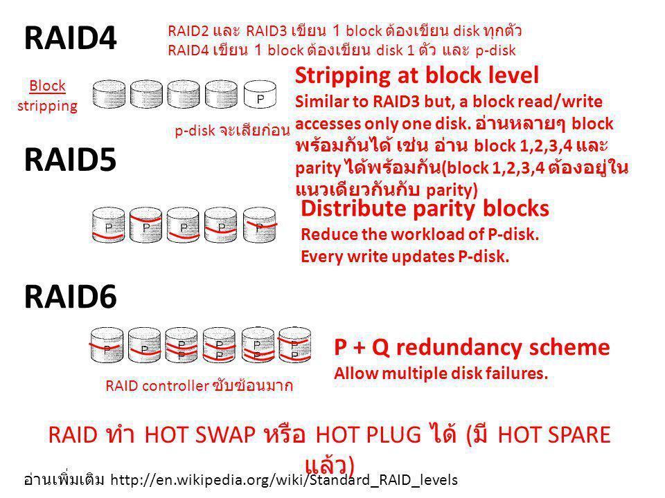 RAID4 RAID5 RAID6 Stripping at block level Similar to RAID3 but, a block read/write accesses only one disk. อ่านหลายๆ block พร้อมกันได้ เช่น อ่าน bloc
