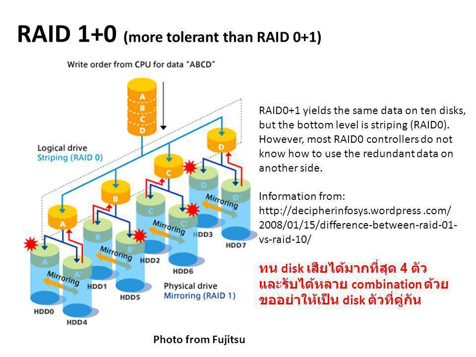 RAID 1+0 (more tolerant than RAID 0+1) Photo from Fujitsu RAID0+1 yields the same data on ten disks, but the bottom level is striping (RAID0). However