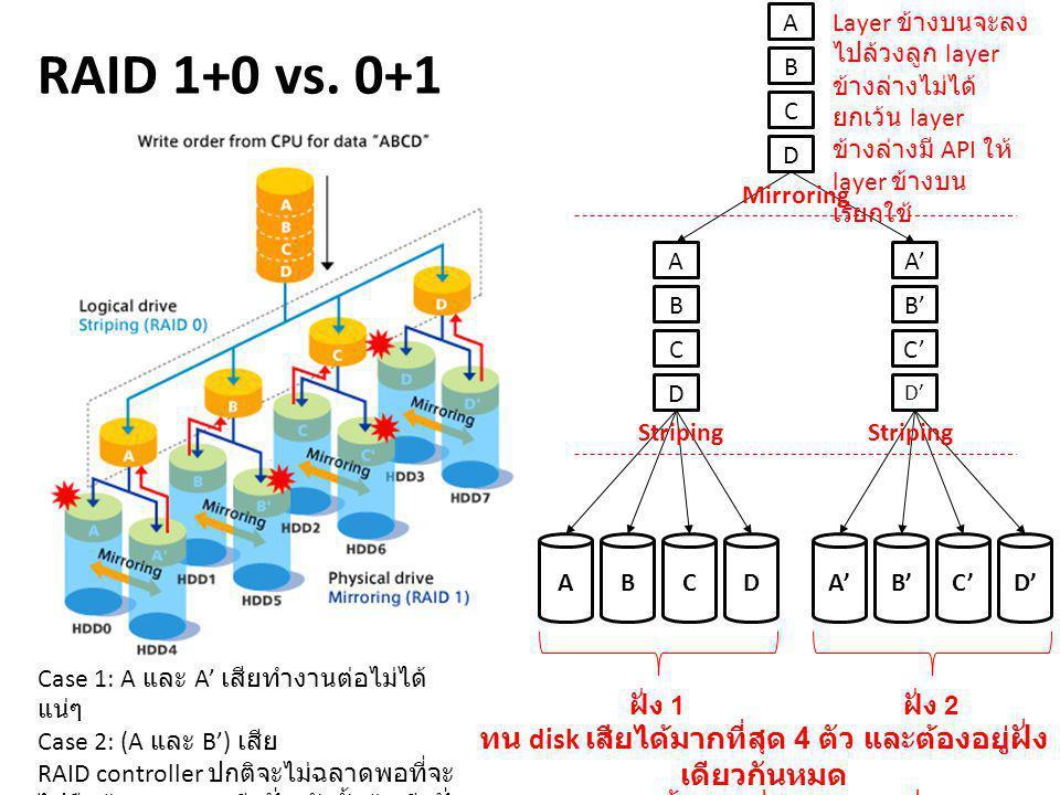 RAID 1+0 vs. 0+1 A B C D A B C D A' B' C' D' ABCDA'B'C'D' Striping Mirroring ฝั่ง 1 ฝั่ง 2 Case 1: A และ A' เสียทำงานต่อไม่ได้ แน่ๆ Case 2: (A และ B')